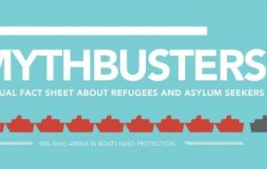 Asylum Seekers & Refugees: Mythbusters